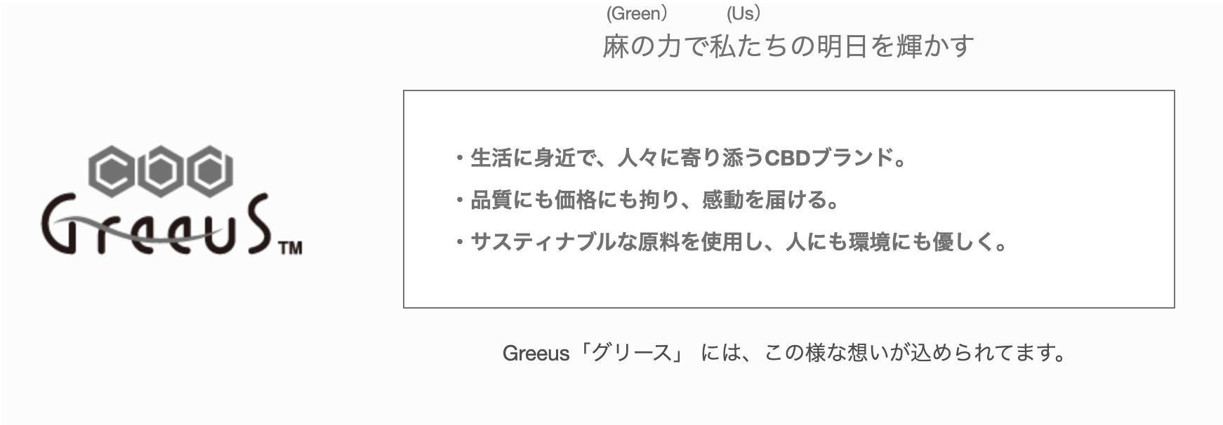 Greeus(グリース)の会社概要